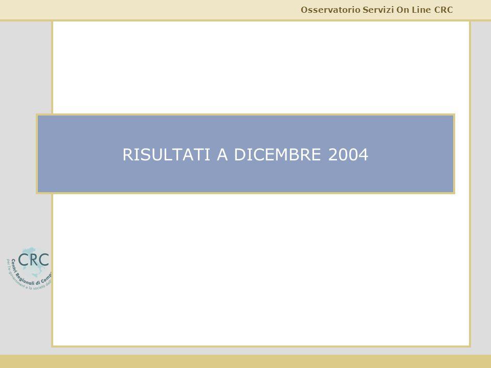 Osservatorio Servizi On Line CRC RISULTATI A DICEMBRE 2004