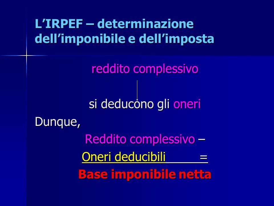 L'IRPEF – determinazione dell'imponibile e dell'imposta reddito complessivo si deducono gli oneri Dunque, Reddito complessivo – Oneri deducibili = Bas