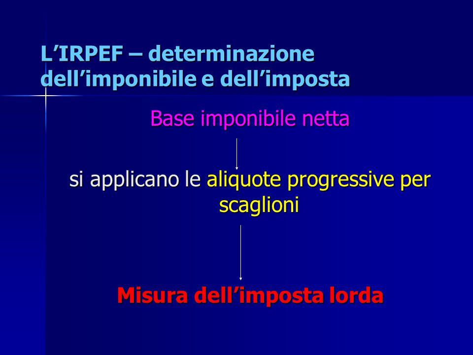 L'IRPEF – determinazione dell'imponibile e dell'imposta Base imponibile netta si applicano le aliquote progressive per scaglioni Misura dell'imposta l