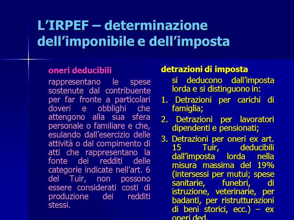 L'IRPEF – determinazione dell'imponibile e dell'imposta oneri deducibili rappresentano le spese sostenute dal contribuente per far fronte a particolar