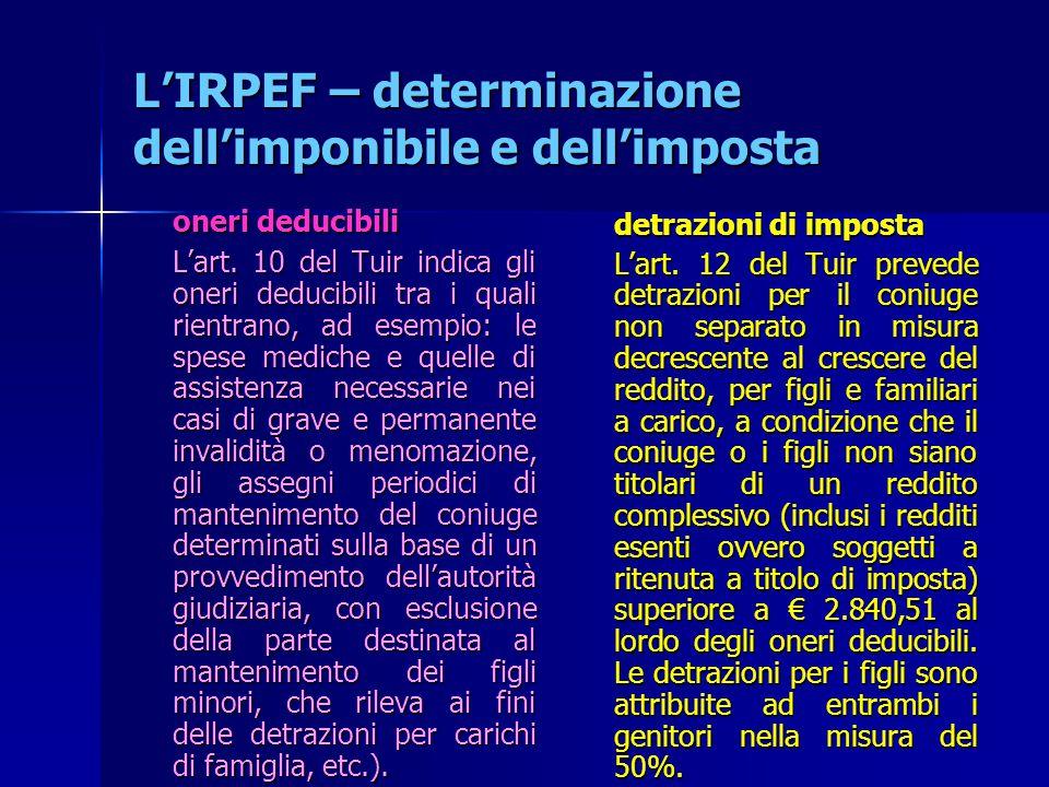 L'IRPEF – determinazione dell'imponibile e dell'imposta oneri deducibili L'art. 10 del Tuir indica gli oneri deducibili tra i quali rientrano, ad esem