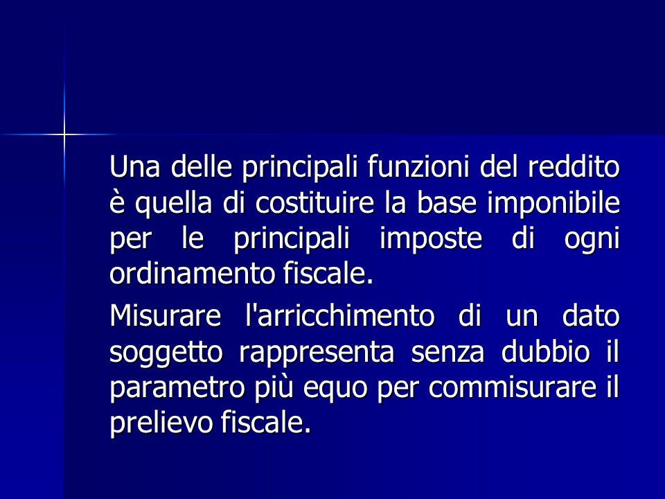 L'IRPEF – determinazione dell'imponibile e dell'imposta 2.