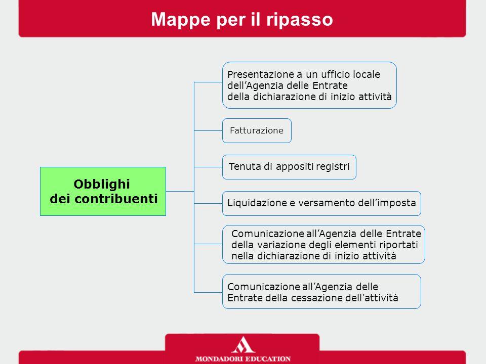 Mappe per il ripasso Obblighi dei contribuenti Presentazione a un ufficio locale dell'Agenzia delle Entrate della dichiarazione di inizio attività Fat
