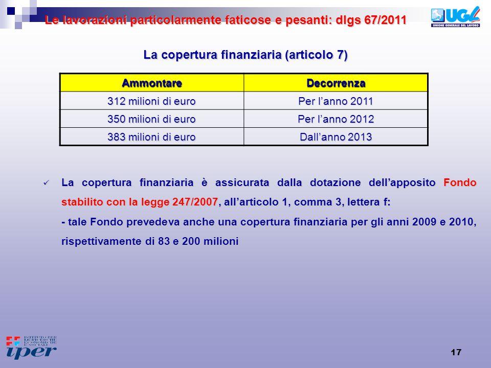 17 La copertura finanziaria (articolo 7) AmmontareDecorrenza 312 milioni di euro Per l'anno 2011 350 milioni di euro Per l'anno 2012 383 milioni di euro Dall'anno 2013 La copertura finanziaria è assicurata dalla dotazione dell'apposito Fondo stabilito con la legge 247/2007, all'articolo 1, comma 3, lettera f: La copertura finanziaria è assicurata dalla dotazione dell'apposito Fondo stabilito con la legge 247/2007, all'articolo 1, comma 3, lettera f: - tale Fondo prevedeva anche una copertura finanziaria per gli anni 2009 e 2010, rispettivamente di 83 e 200 milioni Le lavorazioni particolarmente faticose e pesanti: dlgs 67/2011