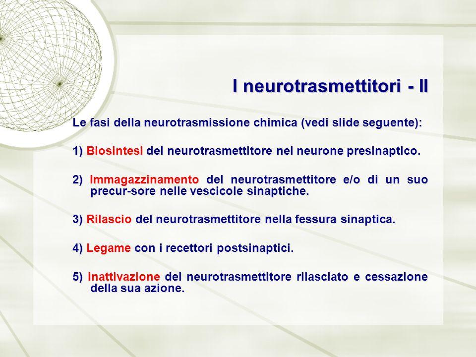 I neurotrasmettitori - II Le fasi della neurotrasmissione chimica (vedi slide seguente): 1) Biosintesi del neurotrasmettitore nel neurone presinaptico