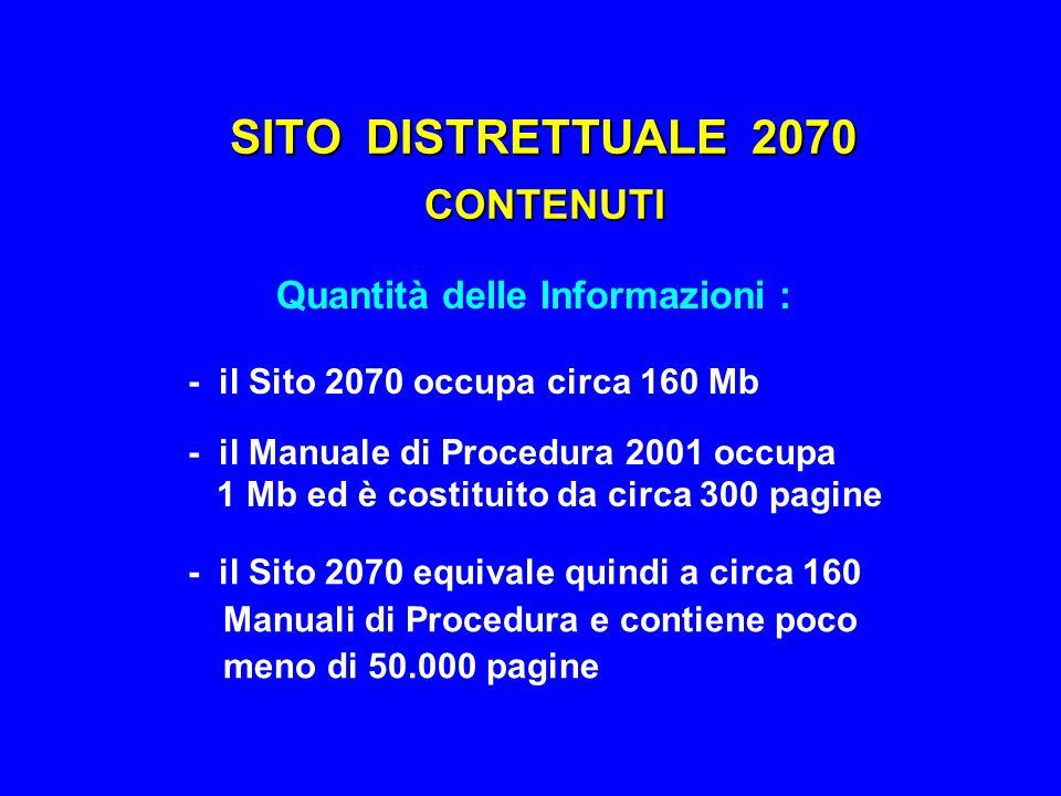 SITO DISTRETTUALE 2070 CONTENUTI Quantità delle Informazioni : - il Sito 2070 occupa circa 160 Mb - il Manuale di Procedura 2001 occupa 1 Mb ed è cost