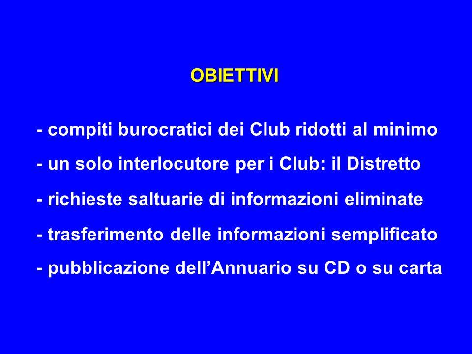 OBIETTIVI - pubblicazione dell'Annuario su CD o su carta - compiti burocratici dei Club ridotti al minimo - un solo interlocutore per i Club: il Distr