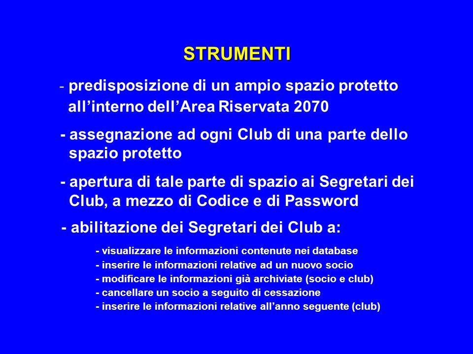 STRUMENTI - abilitazione dei Segretari dei Club a: - visualizzare le informazioni contenute nei database - inserire le informazioni relative ad un nuo