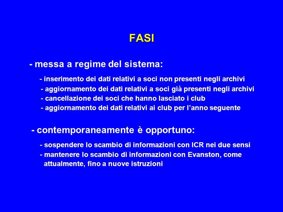 FASI - sospendere lo scambio di informazioni con ICR nei due sensi - mantenere lo scambio di informazioni con Evanston, come attualmente, fino a nuove