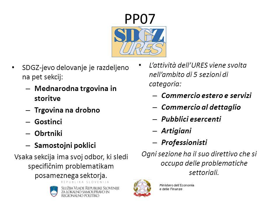 Ministero dell Economia e delle Finanze Trst/Trieste 1982 Trst/Trieste 2004 Nova Gorica 2007 Trst/Trieste 1946 Koper – Capodistria 2004 PP07 Sistem / il sistema SDGZ – URES