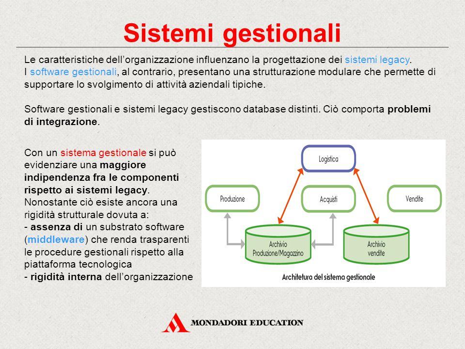 Sistemi gestionali Le caratteristiche dell'organizzazione influenzano la progettazione dei sistemi legacy. I software gestionali, al contrario, presen