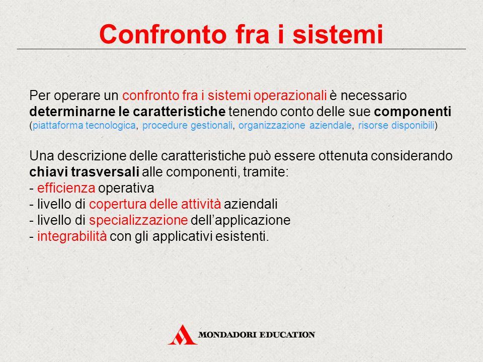 Confronto fra i sistemi Per operare un confronto fra i sistemi operazionali è necessario determinarne le caratteristiche tenendo conto delle sue compo