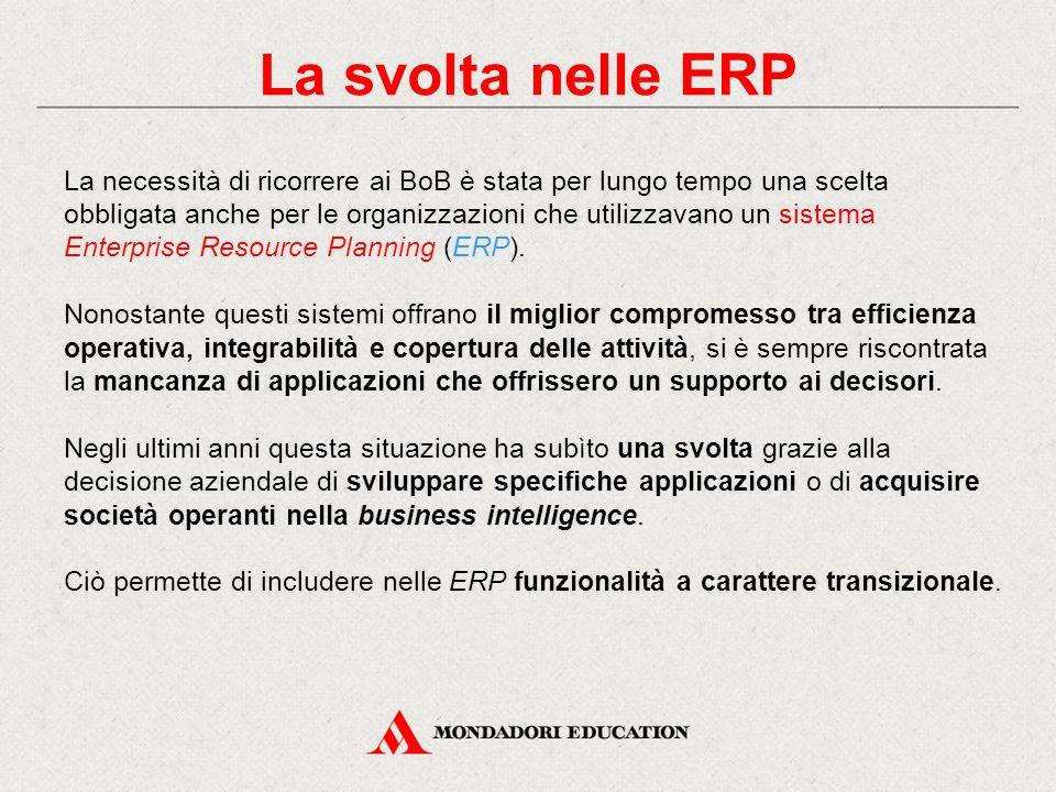 La svolta nelle ERP La necessità di ricorrere ai BoB è stata per lungo tempo una scelta obbligata anche per le organizzazioni che utilizzavano un sist