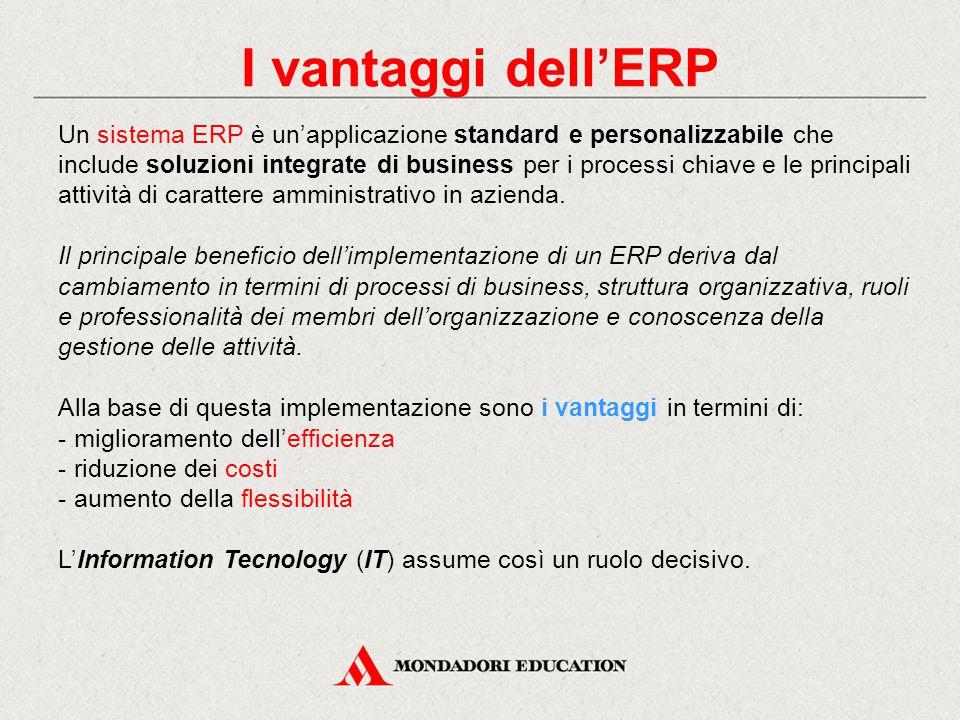 I vantaggi dell'ERP Un sistema ERP è un'applicazione standard e personalizzabile che include soluzioni integrate di business per i processi chiave e le principali attività di carattere amministrativo in azienda.