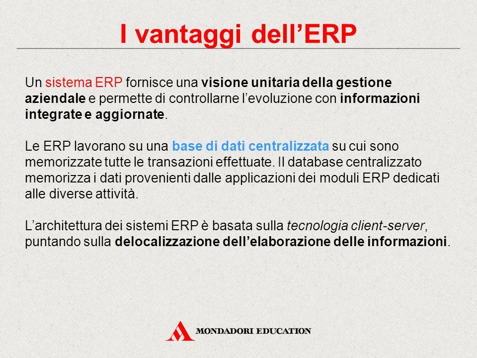 I vantaggi dell'ERP Un sistema ERP fornisce una visione unitaria della gestione aziendale e permette di controllarne l'evoluzione con informazioni integrate e aggiornate.