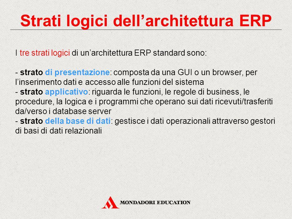 Strati logici dell'architettura ERP I tre strati logici di un'architettura ERP standard sono: - strato di presentazione: composta da una GUI o un browser, per l'inserimento dati e accesso alle funzioni del sistema - strato applicativo: riguarda le funzioni, le regole di business, le procedure, la logica e i programmi che operano sui dati ricevuti/trasferiti da/verso i database server - strato della base di dati: gestisce i dati operazionali attraverso gestori di basi di dati relazionali