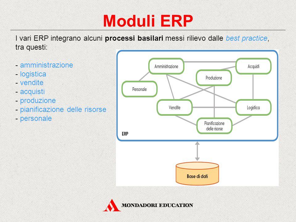 Moduli ERP I vari ERP integrano alcuni processi basilari messi rilievo dalle best practice, tra questi: - amministrazione - logistica - vendite - acquisti - produzione - pianificazione delle risorse - personale
