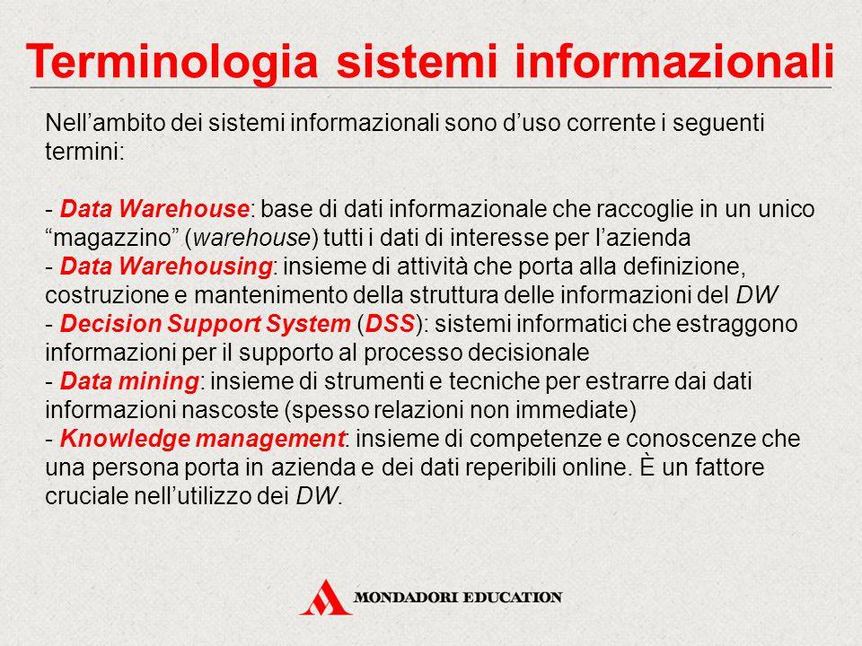 Terminologia sistemi informazionali Nell'ambito dei sistemi informazionali sono d'uso corrente i seguenti termini: - Data Warehouse: base di dati info
