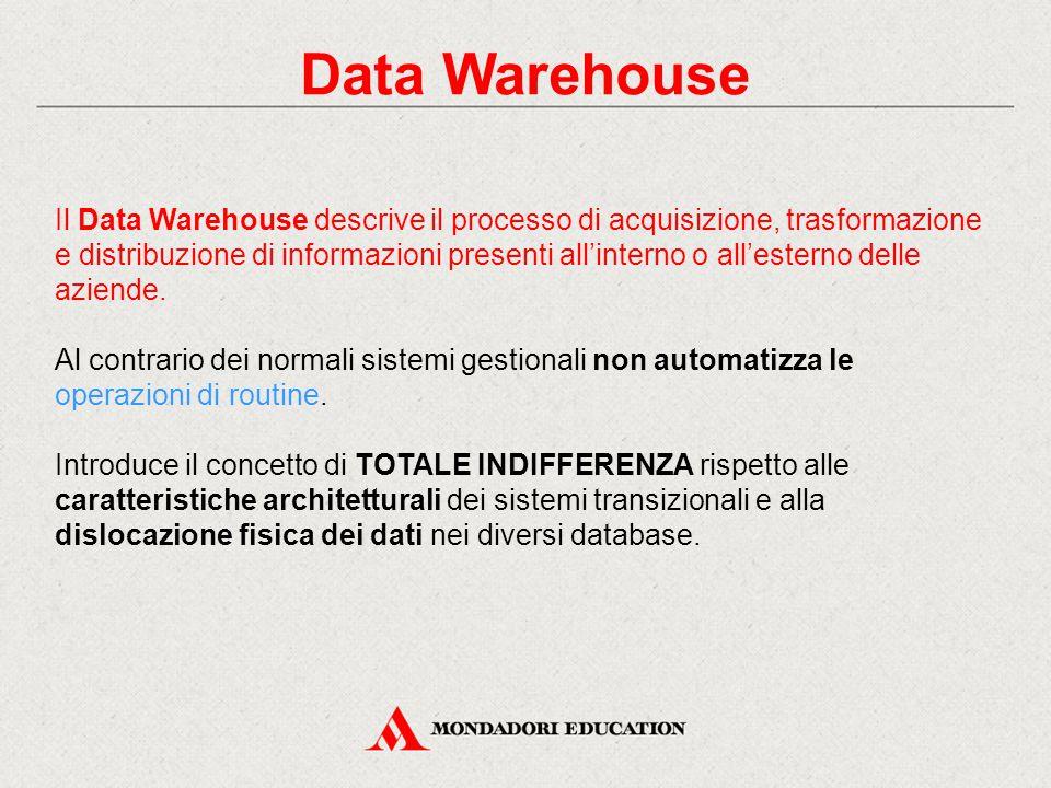 Data Warehouse Il Data Warehouse descrive il processo di acquisizione, trasformazione e distribuzione di informazioni presenti all'interno o all'ester