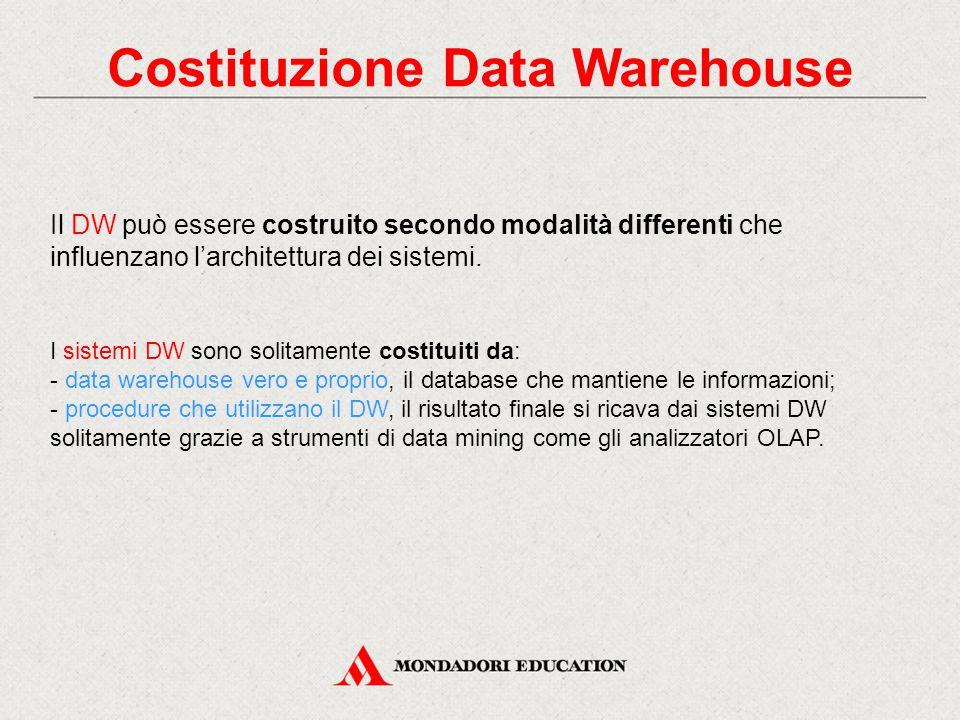 Costituzione Data Warehouse Il DW può essere costruito secondo modalità differenti che influenzano l'architettura dei sistemi. I sistemi DW sono solit