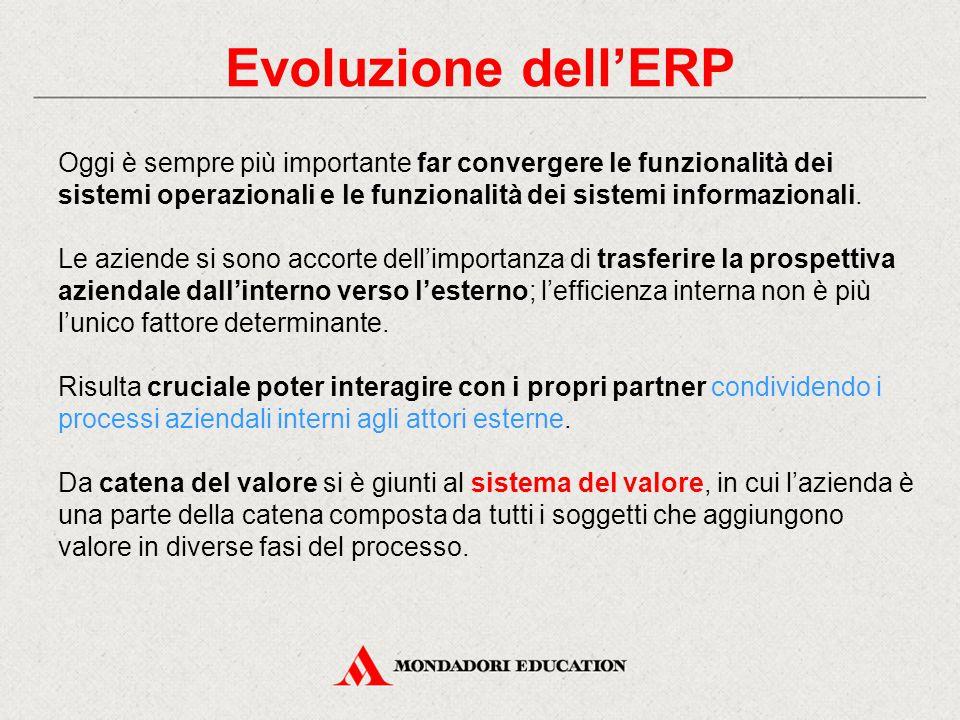 Evoluzione dell'ERP Oggi è sempre più importante far convergere le funzionalità dei sistemi operazionali e le funzionalità dei sistemi informazionali.