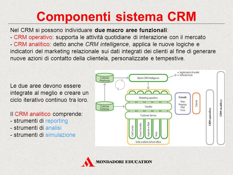 Componenti sistema CRM Nel CRM si possono individuare due macro aree funzionali: - CRM operativo: supporta le attività quotidiane di interazione con i