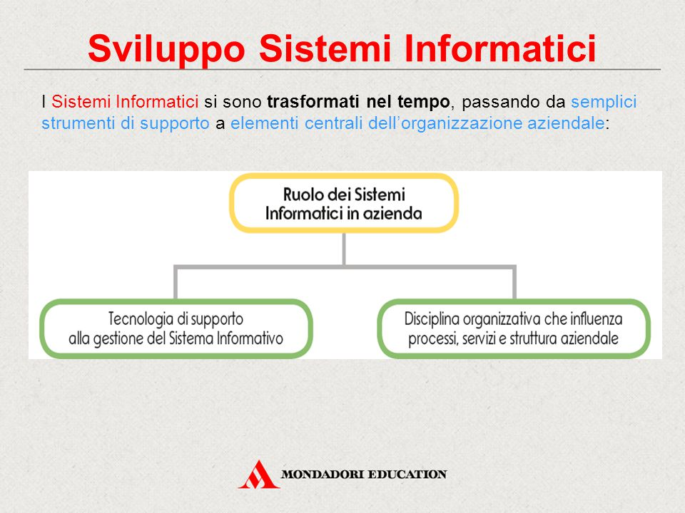 Sviluppo Sistemi Informatici I Sistemi Informatici si sono trasformati nel tempo, passando da semplici strumenti di supporto a elementi centrali dell'