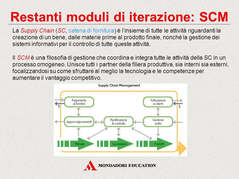 Restanti moduli di iterazione: SCM La Supply Chain (SC, catena di fornitura) è l'insieme di tutte le attività riguardanti la creazione di un bene, dalle materie prime al prodotto finale, nonché la gestione dei sistemi informativi per il controllo di tutte queste attività.