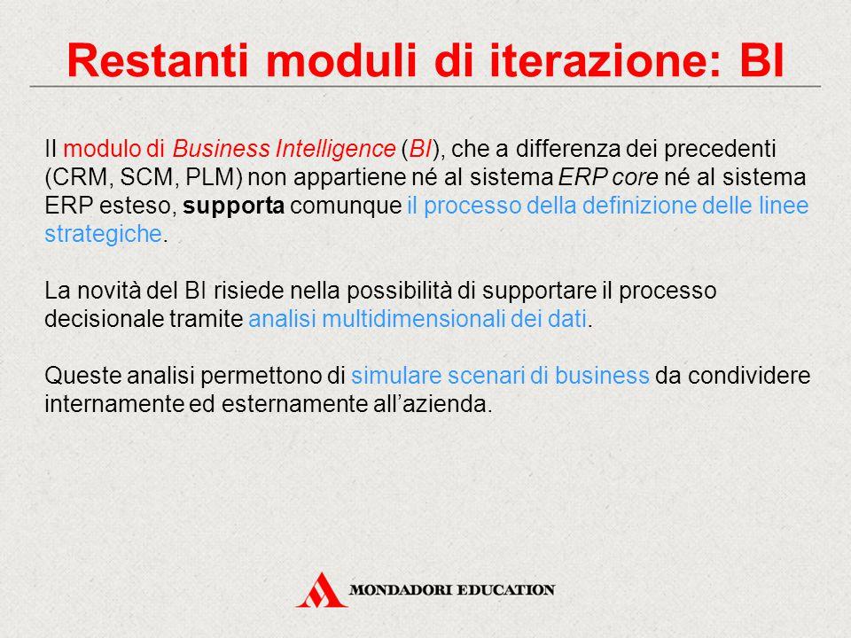 Restanti moduli di iterazione: BI Il modulo di Business Intelligence (BI), che a differenza dei precedenti (CRM, SCM, PLM) non appartiene né al sistem