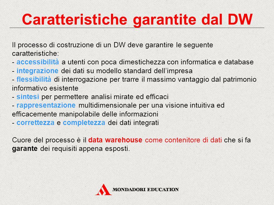 Caratteristiche garantite dal DW Il processo di costruzione di un DW deve garantire le seguente caratteristiche: - accessibilità a utenti con poca dim