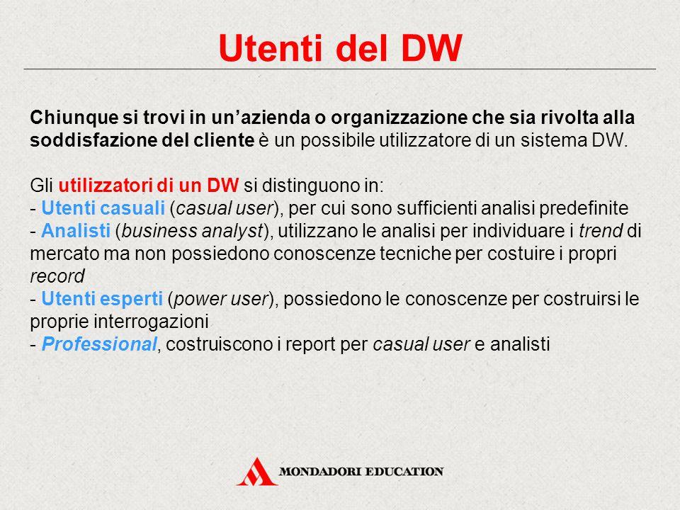 Utenti del DW Chiunque si trovi in un'azienda o organizzazione che sia rivolta alla soddisfazione del cliente è un possibile utilizzatore di un sistema DW.