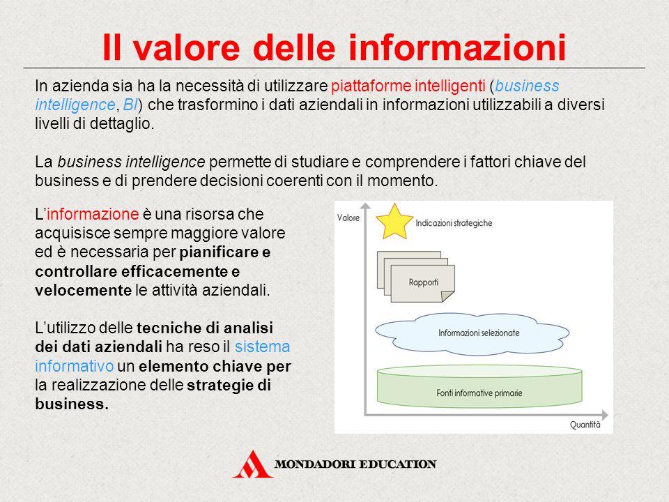 Il valore delle informazioni In azienda sia ha la necessità di utilizzare piattaforme intelligenti (business intelligence, BI) che trasformino i dati aziendali in informazioni utilizzabili a diversi livelli di dettaglio.