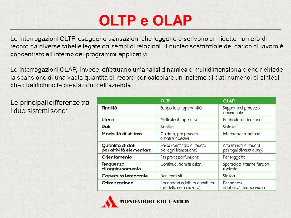 OLTP e OLAP Le interrogazioni OLTP eseguono transazioni che leggono e scrivono un ridotto numero di record da diverse tabelle legate da semplici relaz