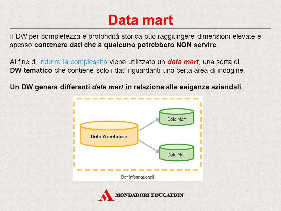 Data mart Il DW per completezza e profondità storica può raggiungere dimensioni elevate e spesso contenere dati che a qualcuno potrebbero NON servire.