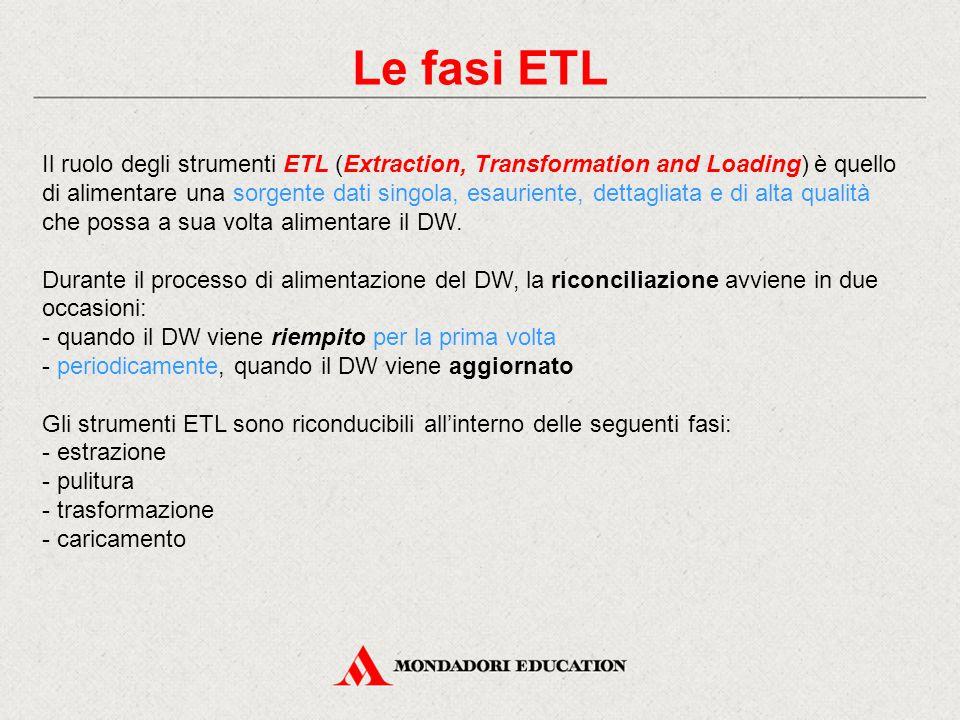 Le fasi ETL Il ruolo degli strumenti ETL (Extraction, Transformation and Loading) è quello di alimentare una sorgente dati singola, esauriente, dettagliata e di alta qualità che possa a sua volta alimentare il DW.