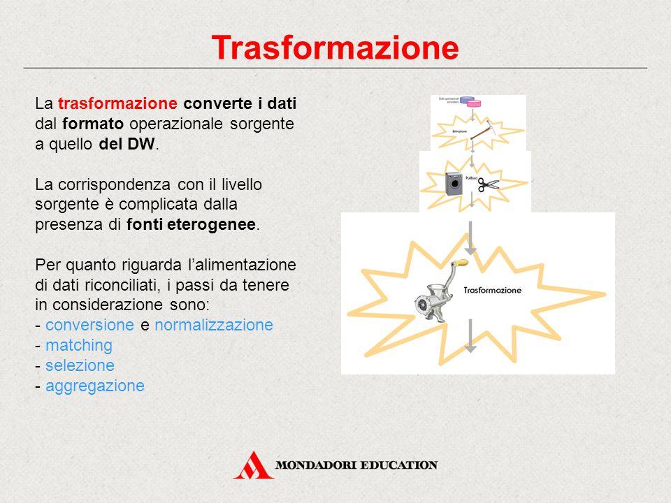Trasformazione La trasformazione converte i dati dal formato operazionale sorgente a quello del DW. La corrispondenza con il livello sorgente è compli