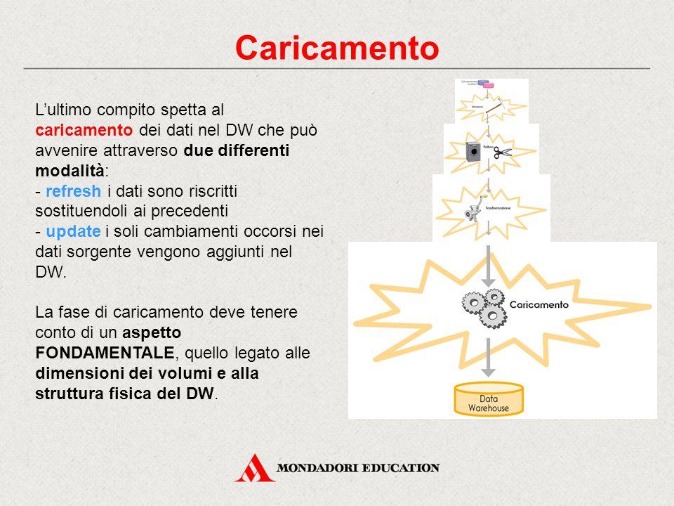 Caricamento L'ultimo compito spetta al caricamento dei dati nel DW che può avvenire attraverso due differenti modalità: - refresh i dati sono riscritt