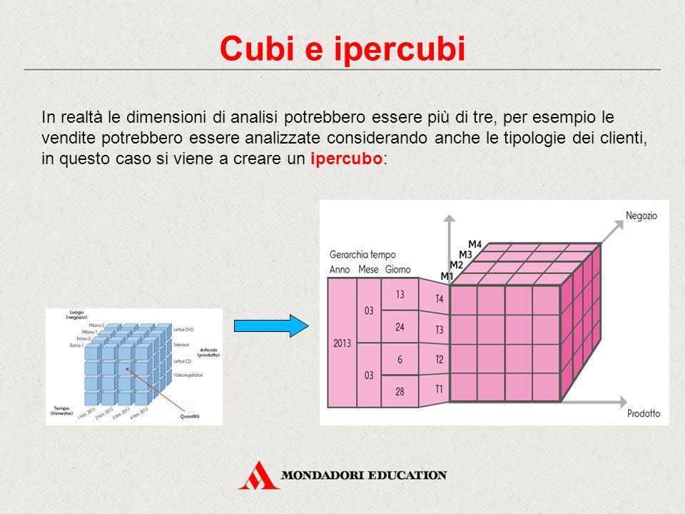 Cubi e ipercubi In realtà le dimensioni di analisi potrebbero essere più di tre, per esempio le vendite potrebbero essere analizzate considerando anch