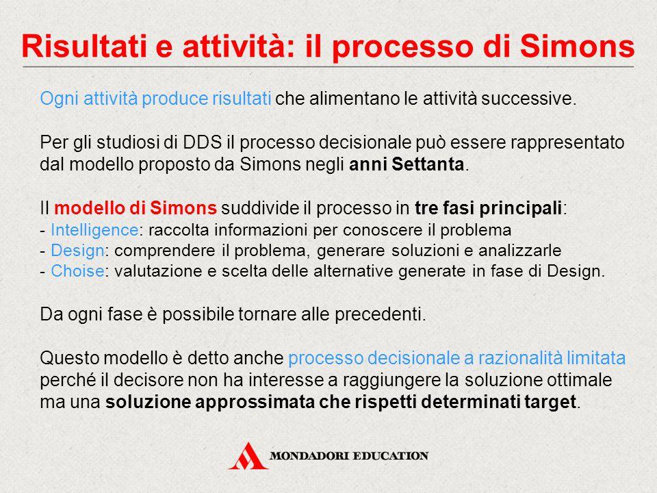 Risultati e attività: il processo di Simons Ogni attività produce risultati che alimentano le attività successive. Per gli studiosi di DDS il processo
