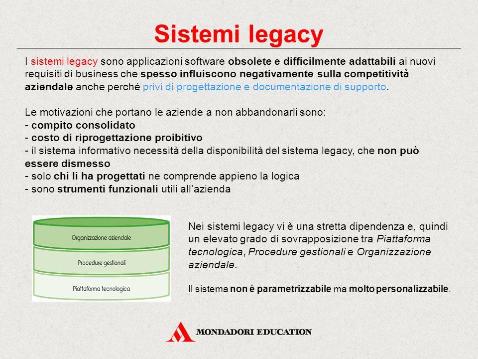 Sistemi legacy I sistemi legacy sono applicazioni software obsolete e difficilmente adattabili ai nuovi requisiti di business che spesso influiscono negativamente sulla competitività aziendale anche perché privi di progettazione e documentazione di supporto.