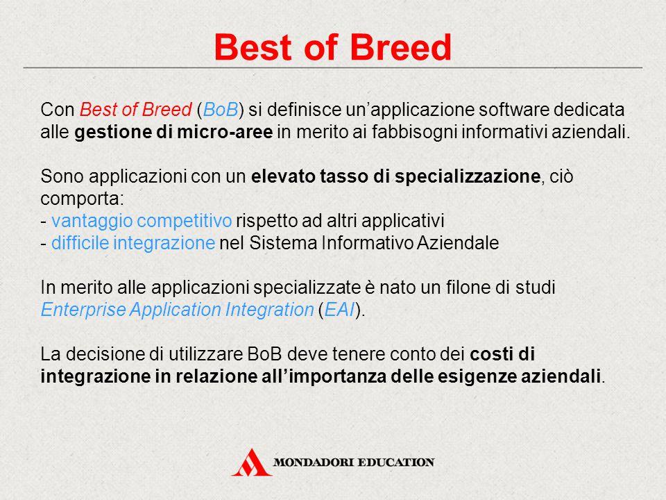 Best of Breed Con Best of Breed (BoB) si definisce un'applicazione software dedicata alle gestione di micro-aree in merito ai fabbisogni informativi aziendali.