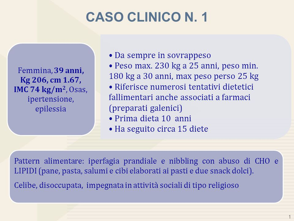 1 CASO CLINICO N. 1 Da sempre in sovrappeso Peso max. 230 kg a 25 anni, peso min. 180 kg a 30 anni, max peso perso 25 kg Riferisce numerosi tentativi