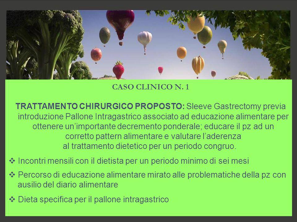 5 CASO CLINICO N. 1 TRATTAMENTO CHIRURGICO PROPOSTO: Sleeve Gastrectomy previa introduzione Pallone Intragastrico associato ad educazione alimentare p