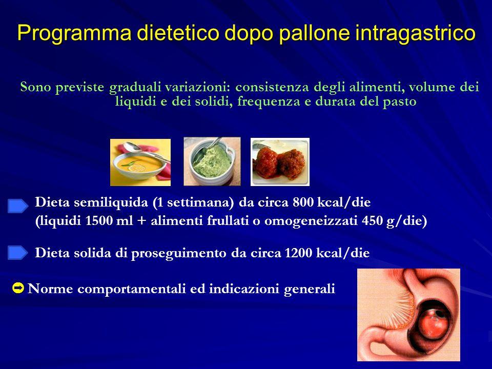 Programma dietetico dopo pallone intragastrico Sono previste graduali variazioni: consistenza degli alimenti, volume dei liquidi e dei solidi, frequen