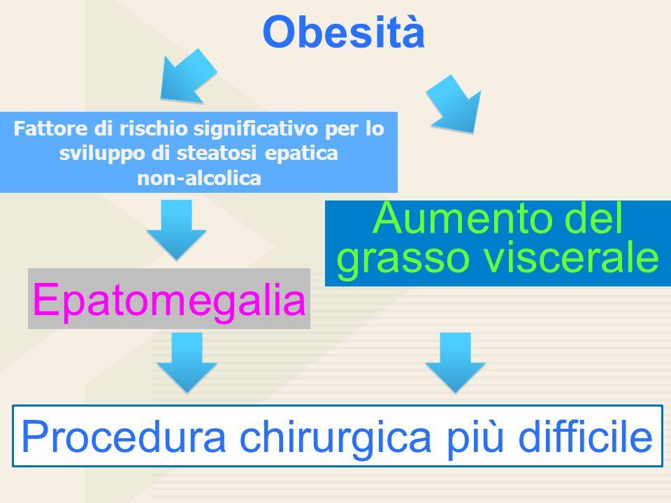 Obesità Fattore di rischio significativo per lo sviluppo di steatosi epatica non-alcolica Epatomegalia Aumento del grasso viscerale Procedura chirurgi