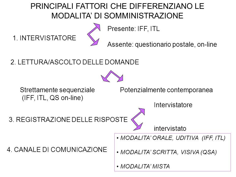 PRINCIPALI FATTORI CHE DIFFERENZIANO LE MODALITA' DI SOMMINISTRAZIONE 1.