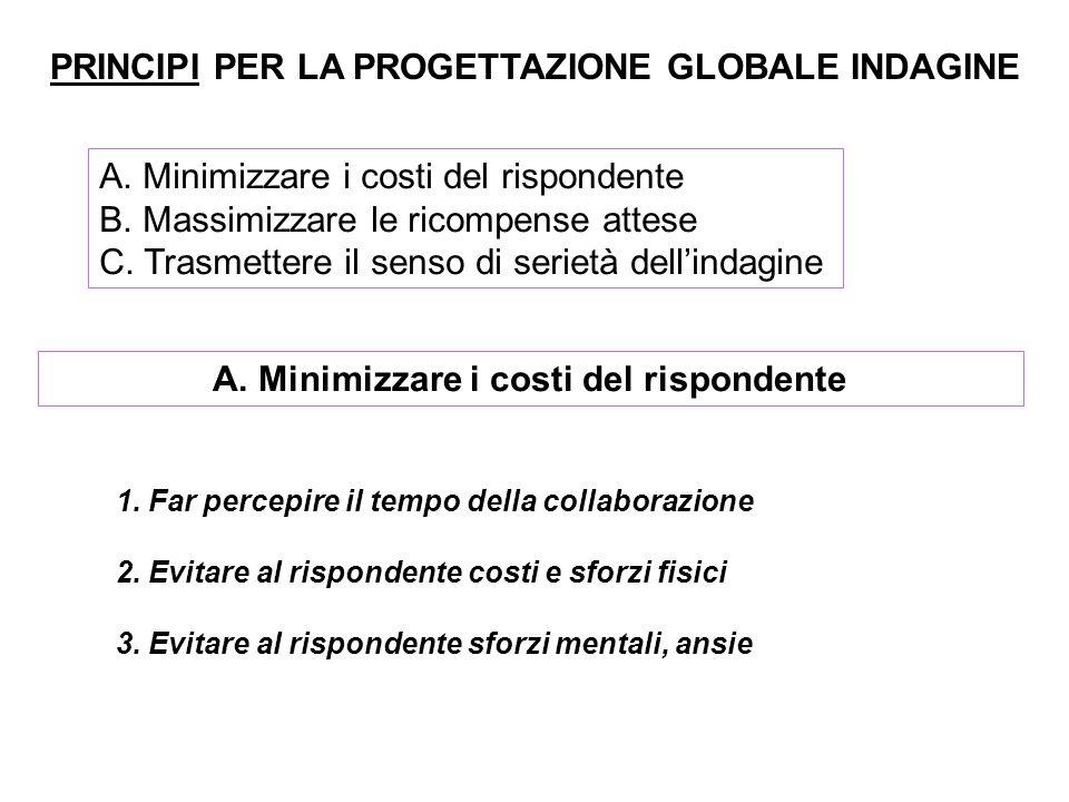 PRINCIPI PER LA PROGETTAZIONE GLOBALE INDAGINE A. Minimizzare i costi del rispondente B.