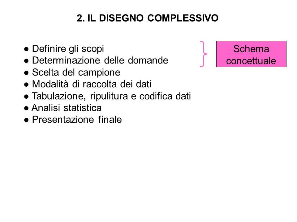 ● Top down (dal generale al particolare) ● Bottom up (viceversa) Processi di derivazione vs.
