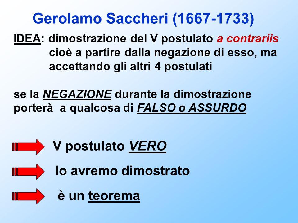 Gerolamo Saccheri (1667-1733) IDEA: dimostrazione del V postulato a contrariis negazione cioè a partire dalla negazione di esso, ma accettando gli alt