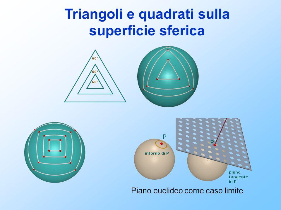 Triangoli e quadrati sulla superficie sferica Piano euclideo come caso limite